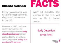 Cancer Facts and Info