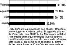 Noticias - Salud