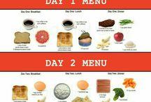 Nutrition&diet.