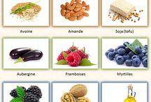 Aliments Anticholestérol