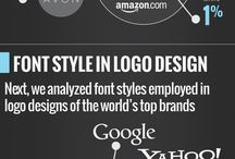Anatomy of a Brand / Brand color, design, architecture, aesthetic