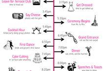 On your wedding day / Procedure