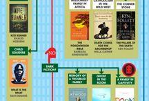 Books I Like, Film I Love & Ryan Gosling