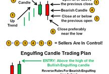 Forex Trading Stuff / About learning trading on FOREX markets...