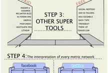 Infographic / A collection of #infographic 's