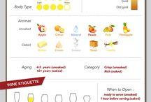 Chardonnay | Wine Varietal Highlight