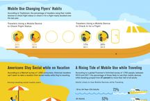 Mobile & Social Media in Tourism - Infographics