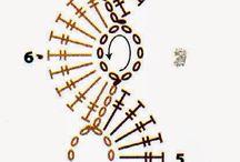 Puntadas de ganchillo