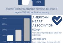 Omega-3 Facts