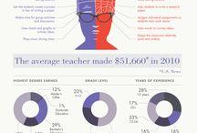 EDU about teacher
