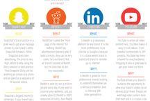Social Media / All things social media