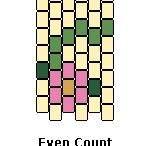 even count