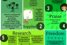 CMS - Grouping Resources