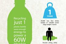 Eco-graphics / Inspiring facts & figures about Eco design, circular economy and recycling