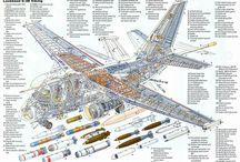 Lockheed -S-3B- Viking