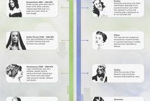História da moda: Cabelos e penteados
