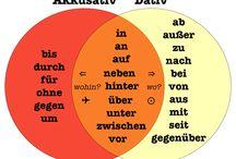 german learn