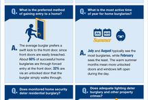 Home Security IQ - The More You Know, the More Prepared You Are