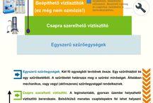 Víztisztító infografika / Víztisztító berendezésekkel a víztisztítással kapcsolatos saját készítésű infógrafikák.