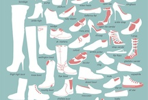 Les styles de chaussures