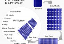 Solar Panels / Everything you need to know about Solar Panels!
