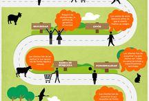 """Marketing digital / El Marketing digital se ha convertido en una de las principales inversiones de las """"empresas gacela"""", que tienen como objetivo adaptarse a los nuevos tiempos para llegar, con más facilidad a los clientes."""