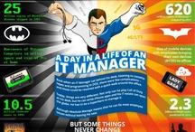 Zarządzanie IT, Derektor