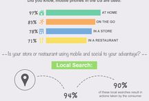 Understanding The Customers / by Ibtihaj Nabil