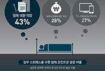Sleep Materials research