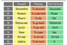 Bahasa Prancis