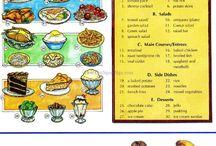 anglictina- jedlo, restauracia