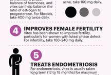Fertility probs