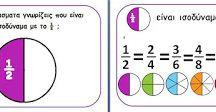 Πινακίδα μαθηματικά / Καρτέλες που μπορούν να τοποθετηθούν στην πινακίδα των μαθηματικών.