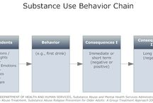 Behavior Chain Analysis / by Melissa K. Nicholson, LMSW