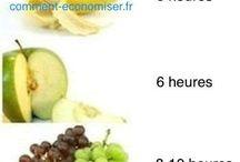 FRUITS et LÉGUMES DÉShYDRATé