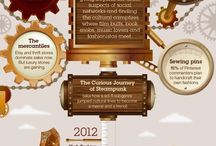 All about steampunk