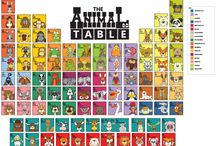 The Animal Table / The Animal Table features almost 100 animals. From cows to elephants to turtles to peacocks, The Animal Table has representatives from the entire Animal Kingdom. The animals are organized in a similar layout and structure to the Periodic Table of the Elements. The animals are then organized by their Animal Kingdom classification. https://angrysquirrel.myshopify.com/collections/frontpage/products/the-animal-table-2-0-poster