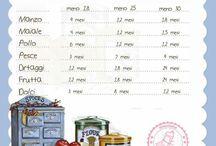 Promemoria trucchi cucina