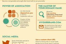 Brand Online / Branding through Digital Marketing Online