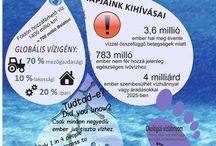 víz világnapja márc.22.