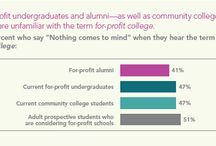 Profiting Higher Education? What Students, Alumni and Employers Think About For-Profit Colleges / Are for-profit colleges worth the cost? Students and employers seem ambivalent, according to survey data.