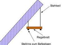 Haus / Dachschrägenschrank