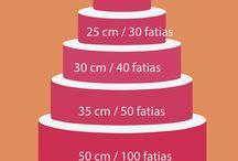Tabela de formas de bolo e quantidade em fatias