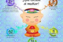 meditacioned