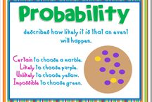 Anchor Charts - Probability / Take a look at these posts about anchor charts...