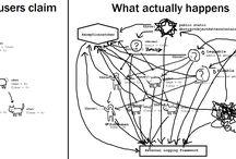 A Programmer's Life