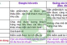 Google Adwords vs Quảng cáo truyền thống / Google Adwords vs Quảng cáo truyền thống - Bạn chọn kênh nào?  http://hanoi-adwords.com/google-adwords-va-quang-cao-truyen-thong-chon-hinh-thuc-nao/