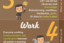 Education & Infographics / Info & Infographics