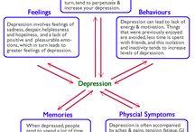 cognitieve gedragstherapie