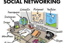 sm..SocialMedia / Content SEO